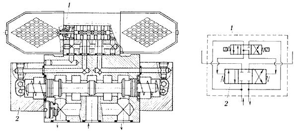 Рис.5. Гидрораспределитель с электрогидравлическим управлением