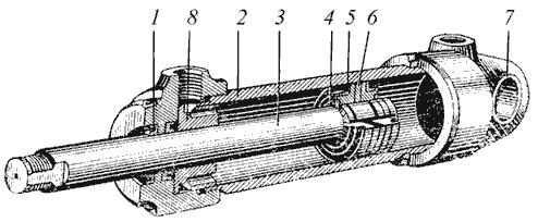 Рис. 1 Гидроцилиндр: