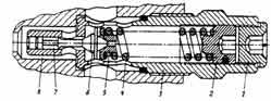 Рис.1. Предохранительные клапаны прямого действия