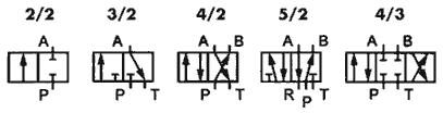Рис.3. Гидрораспределители - примеры обозначения типов